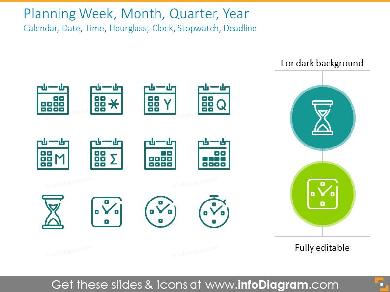 Planning Week, Month, Quarter, Year