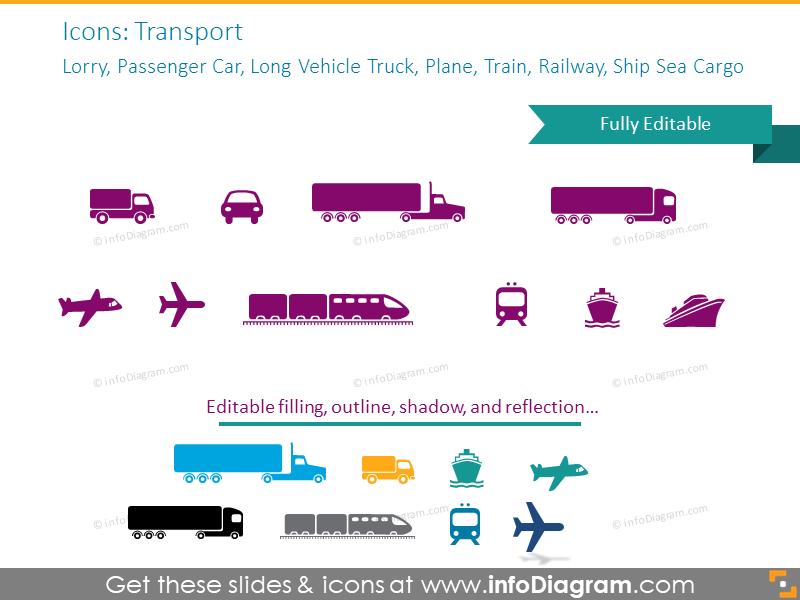Transport icons: Lorry, Car, Truck, Plane, Train, Railway, CargoShip