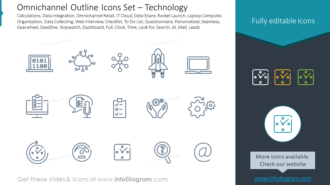 Omnichannel Outline Icons Set – Technology