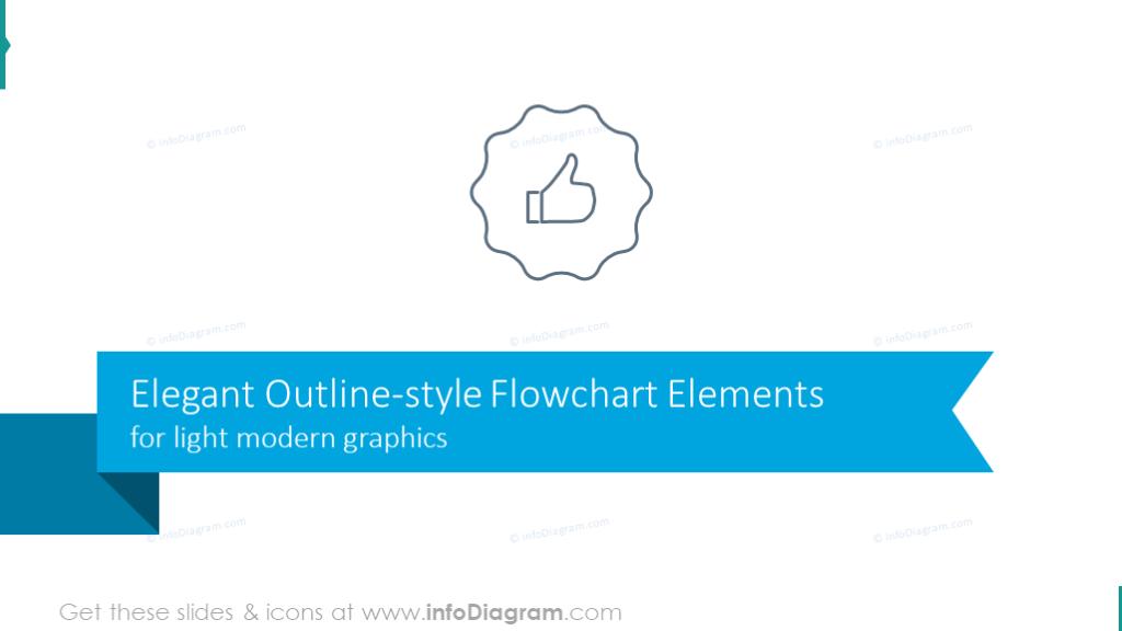 Outline Flowchart Elements