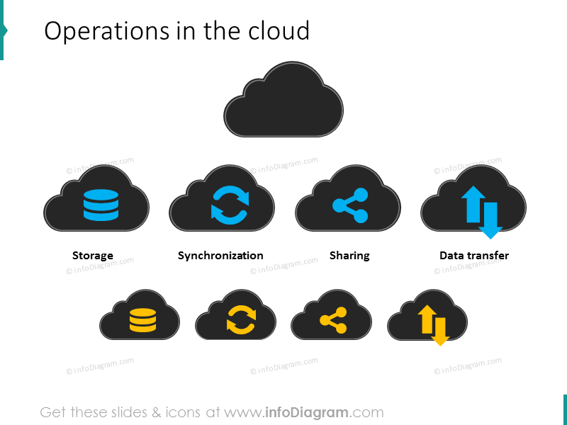 icon IT cloud database update share upload download ppt clipart