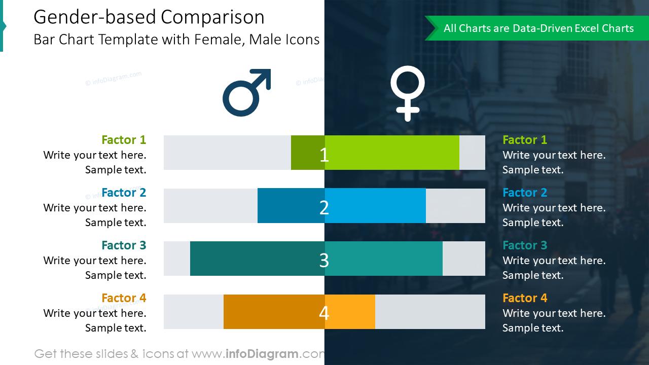 Gender-based comparison bar chart template