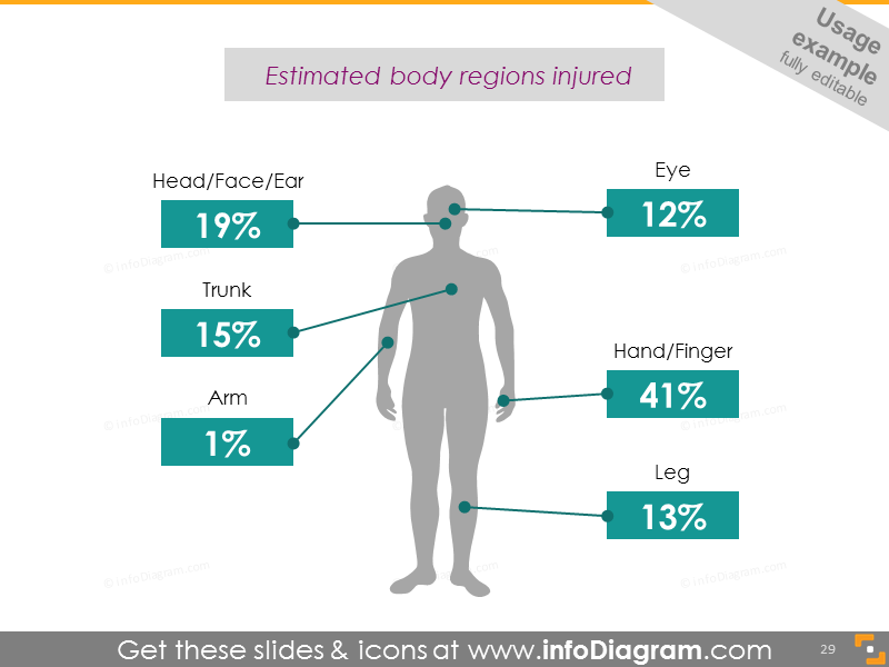 Body regions injuries fireworks infographics