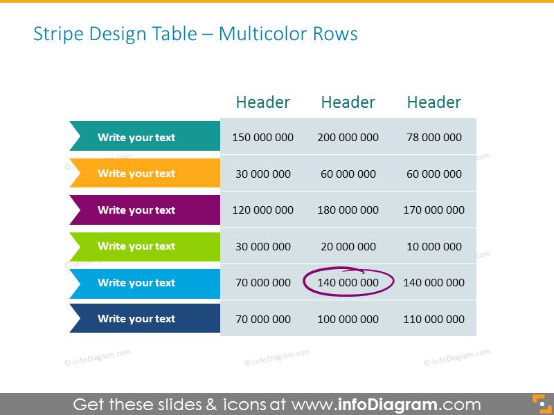Stripe Design Table with Multicolor Rows