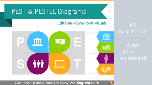 PEST Analysis PESTEL Model Diagram (PPT chart icons)