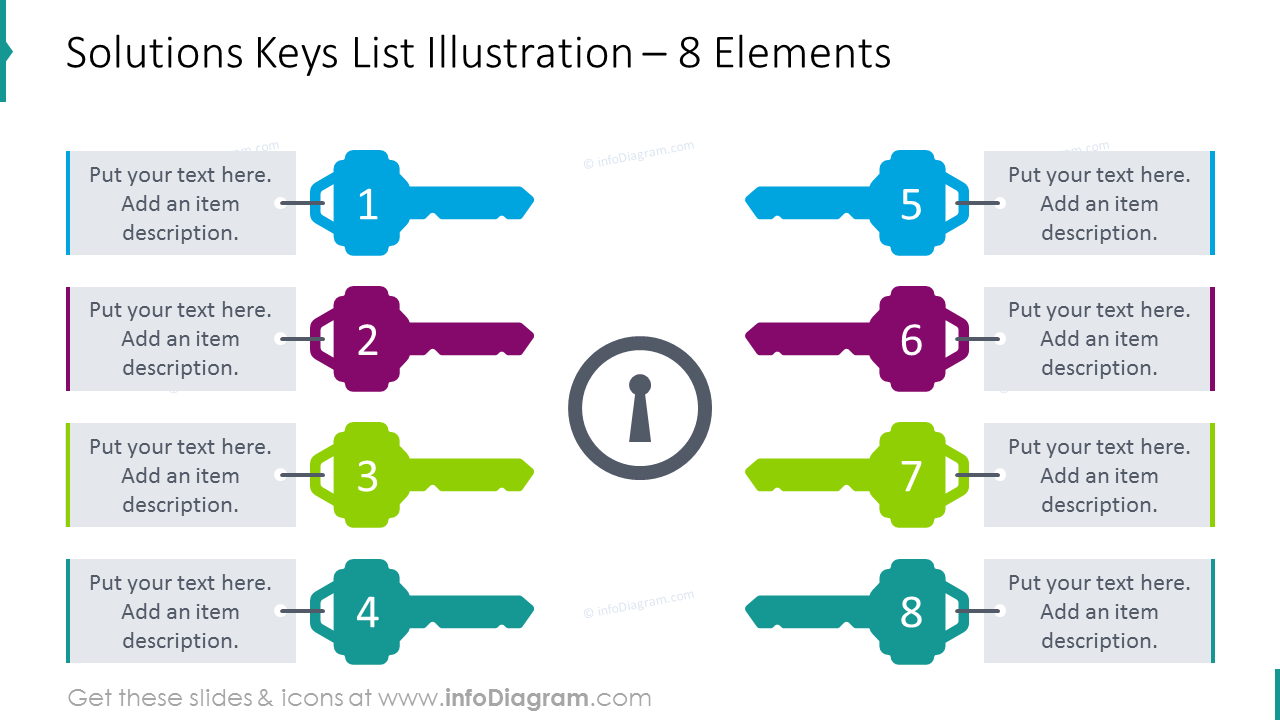 8 stages of solutions list illustration depicted with key design