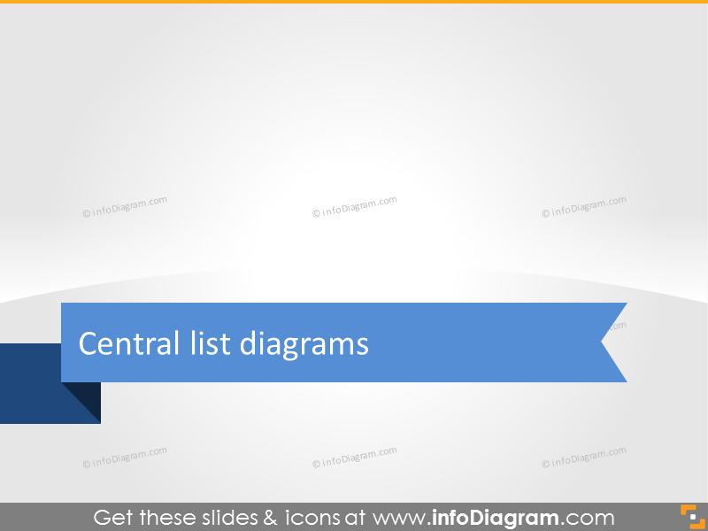 central list diagrams section slide presentation