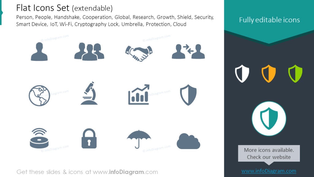 symbols set: Shield, Security, Device, Cryptography, Protection, Cloud