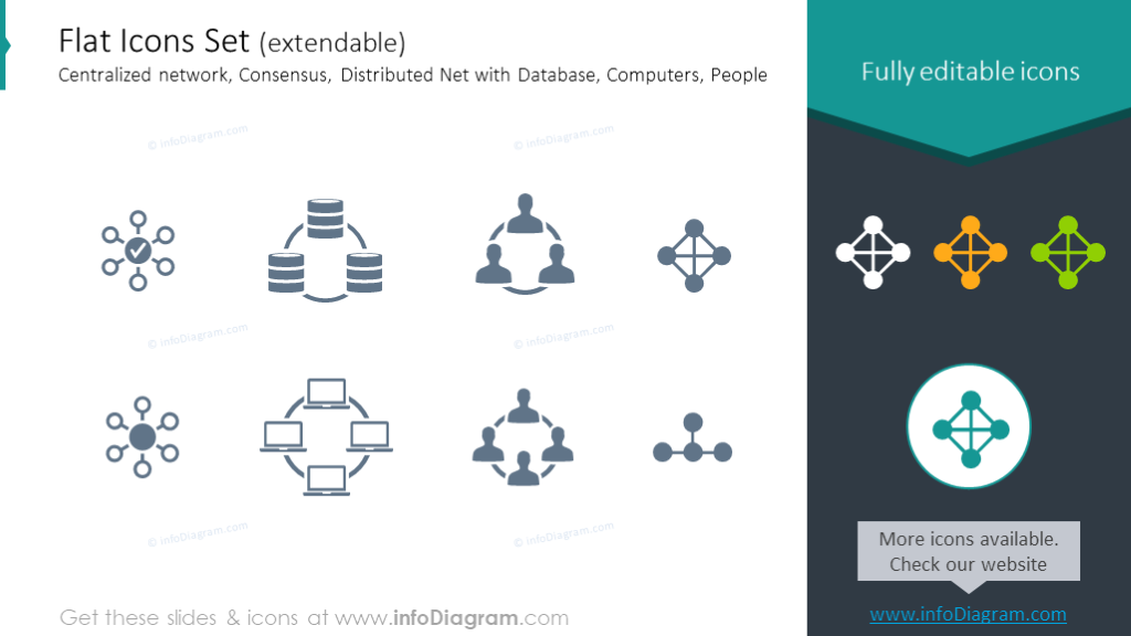 Flat Icons: Centralized network, Consensus, Distributed Net