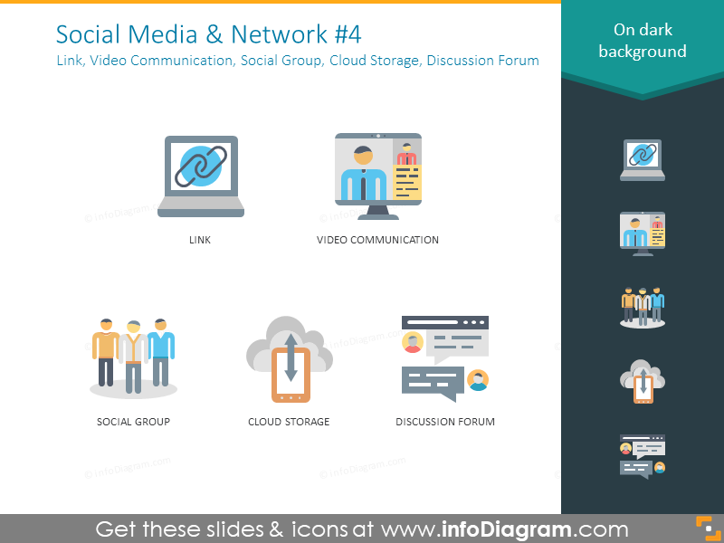 SMM library icons: link, social group, cloud storage, discussion forum