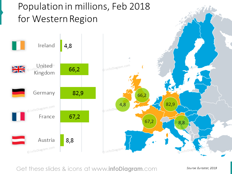 population-germany-united-kingdom-at-ire-fra-western-europe-chart-ppt-map