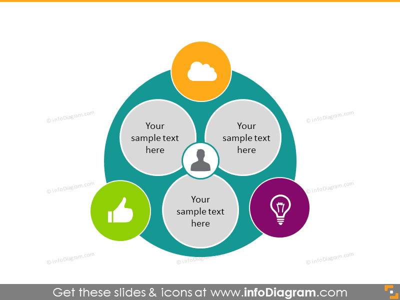 circle diagram template for 3 items with icons