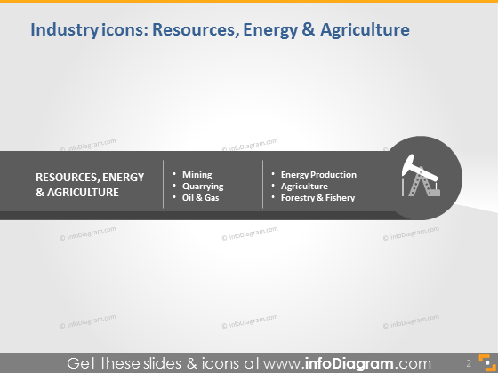 Industry Resources Energy Agriculture symbol flat PPT clipart