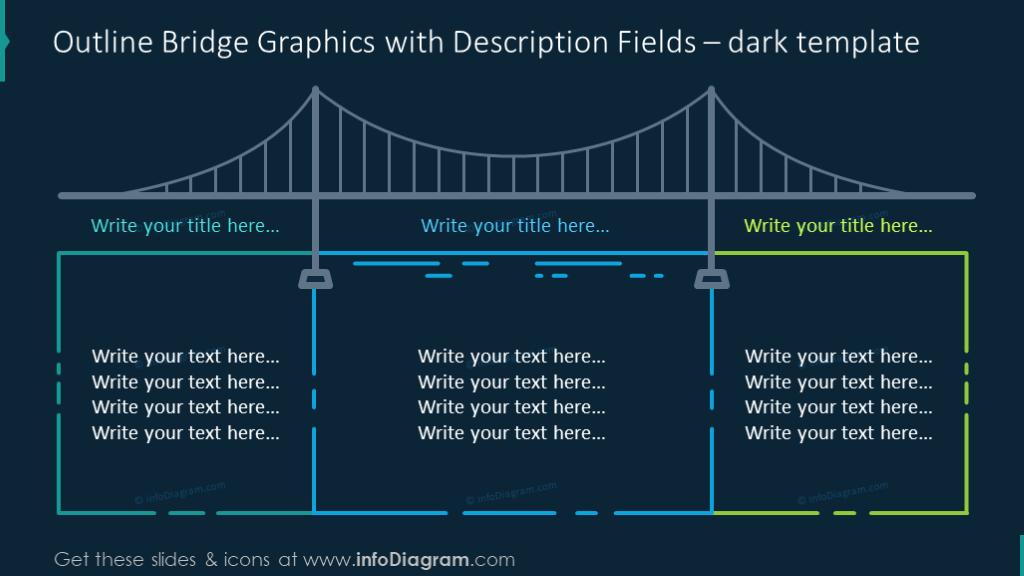 Three steps process shown with outline bridge on dark background