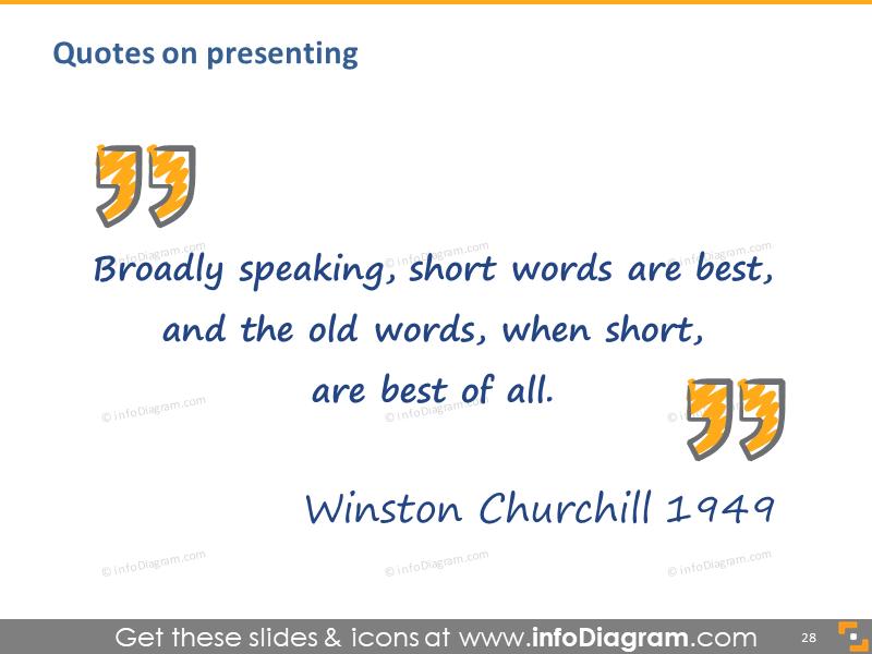 quote presentation winston churchill short words best quotation mark powerpoint