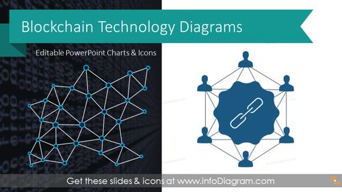 Blockchain Presentation Diagrams (PPT Template)