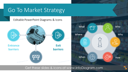 Go To Market Strategy Plan (PPT Template)