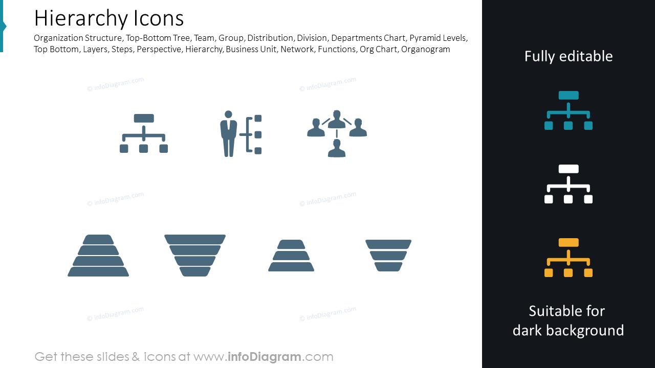 Hierarchy Icons
