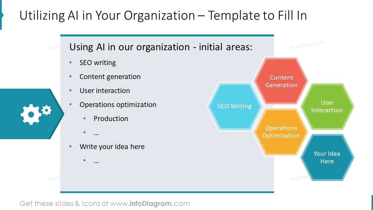 AI diagrams