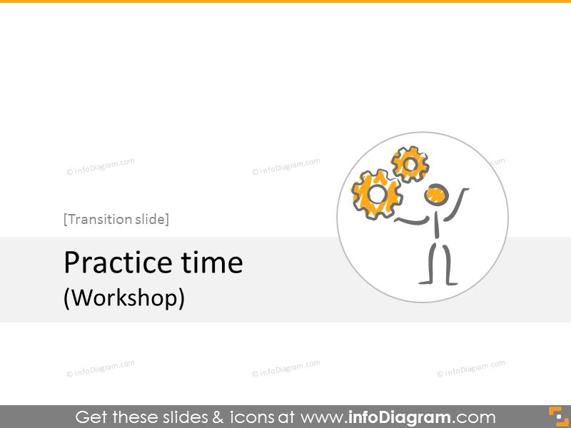 Practice time slide