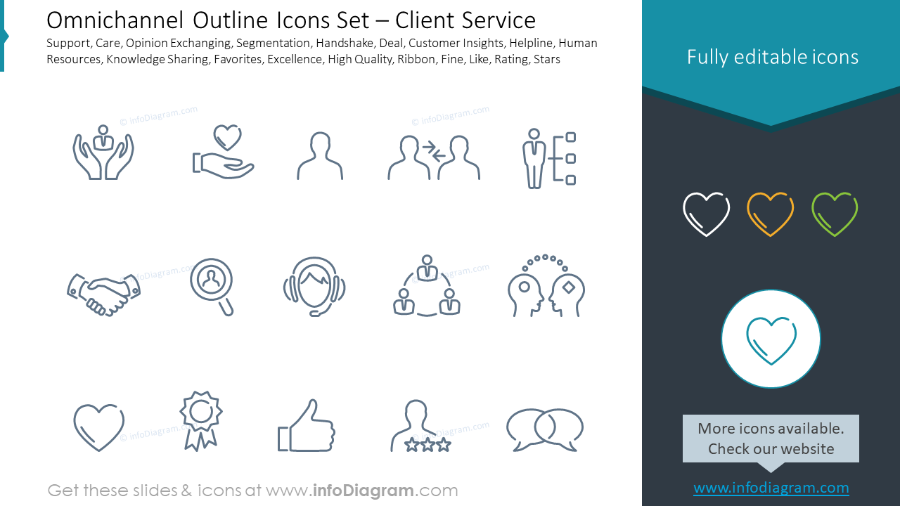Omnichannel Outline Icons Set – Client Service