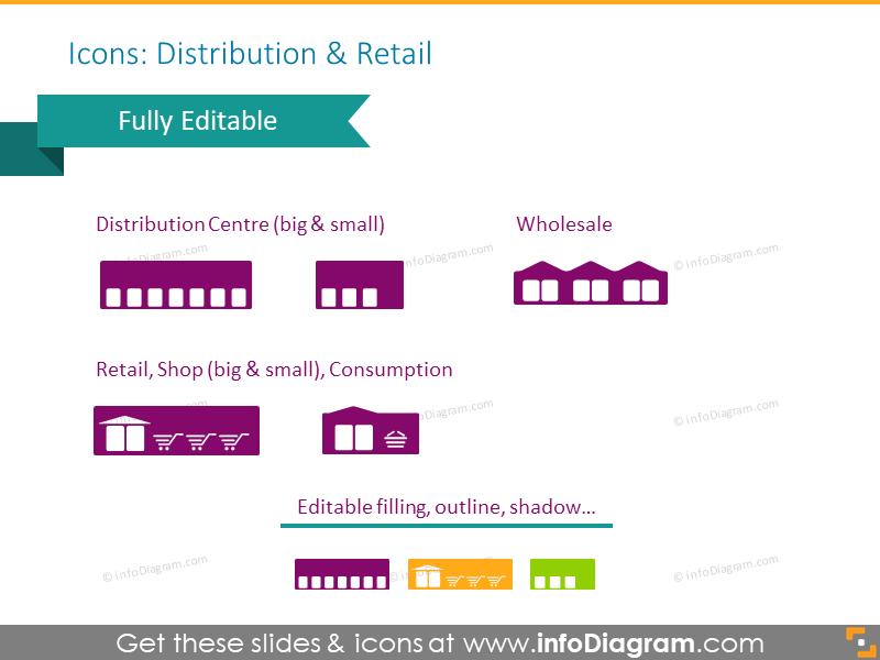 Example of the distribution and retail icons
