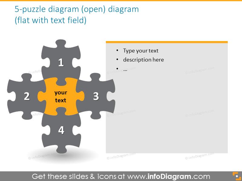 5 parts integrity diagram blue doodle scribble ppt icons