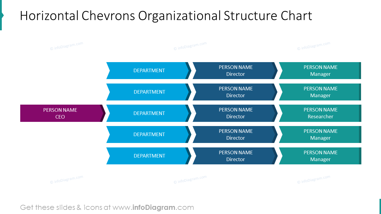 Horizontal chevrons organizational structure chart