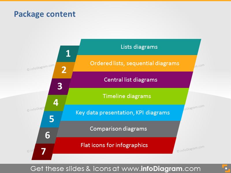 infographics powerpoint diagram graphics agenda content
