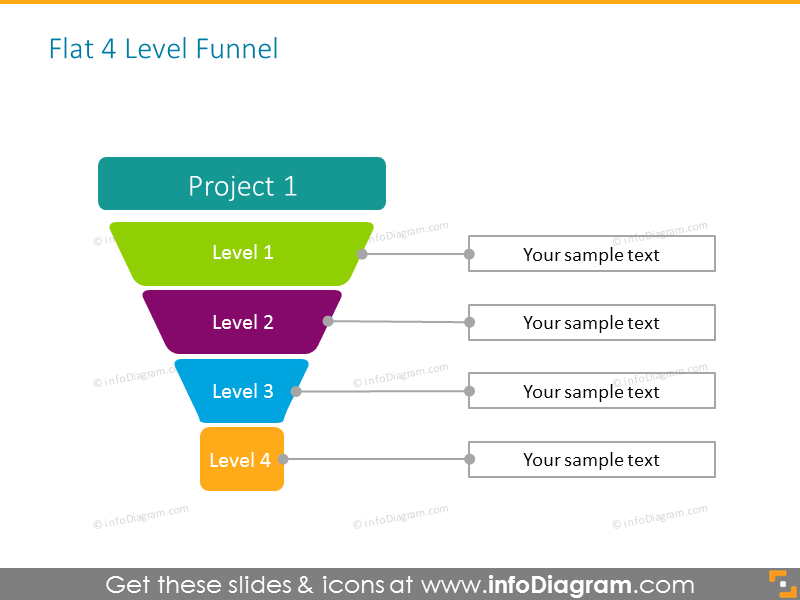 Flat 4 Level Funnel example