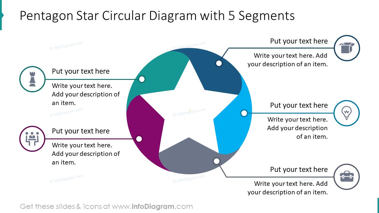 Pentagon star circular diagram with 5 segments