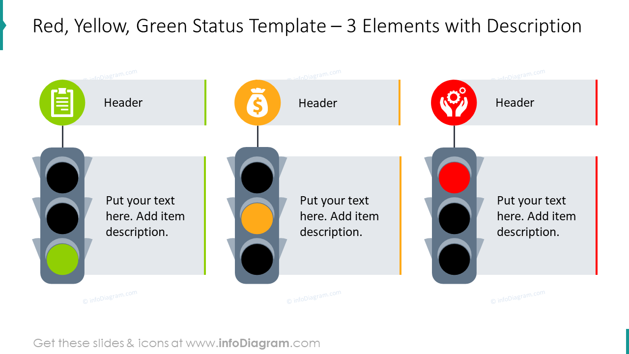 Traffic lights status diagram for three elements with description boxes