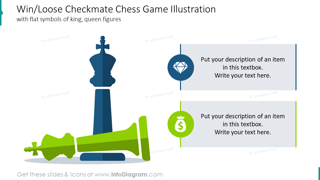 Win/loose checkmate chess game diagram with flat symbols