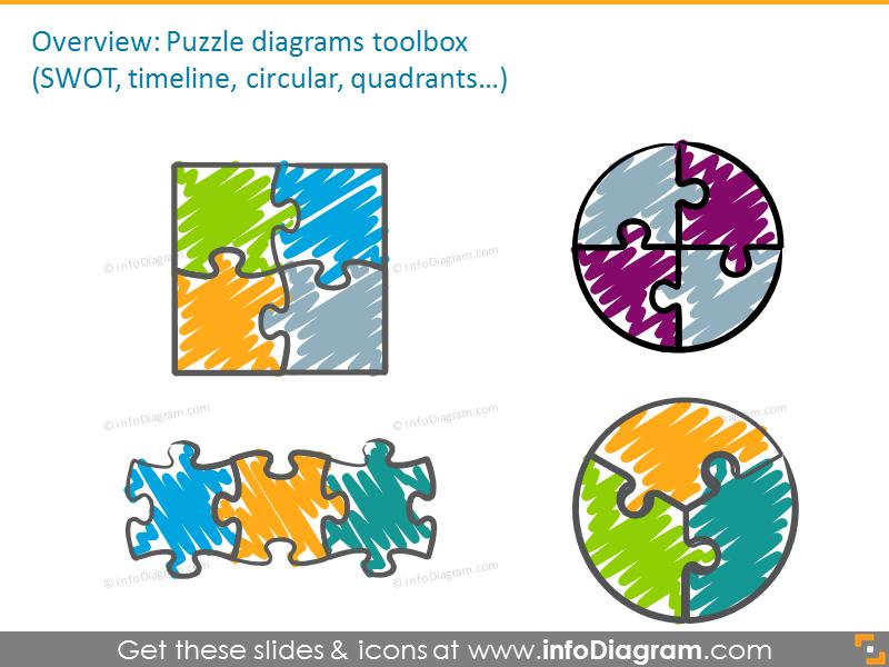 Puzzle diagrams toolbox: swot, timeline, circular, quadrants