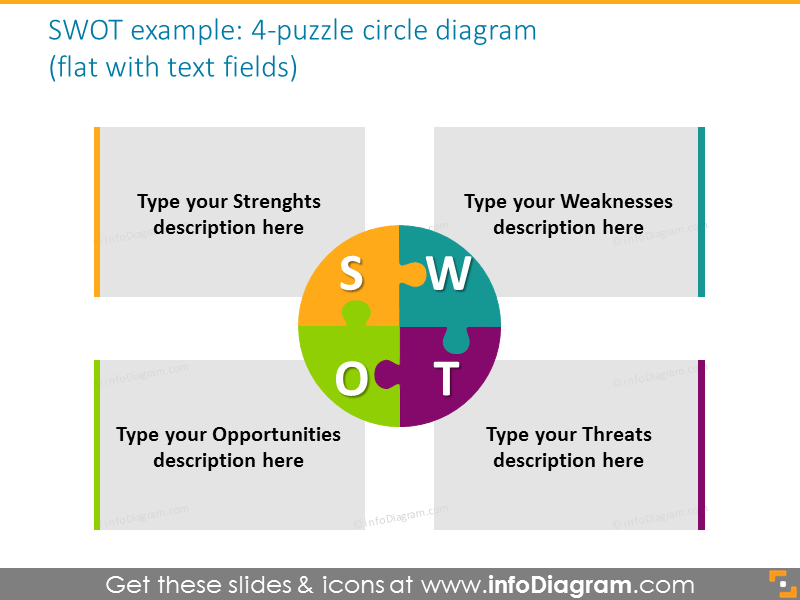 SWOT analysis powerpoint puzzle sketch clipart