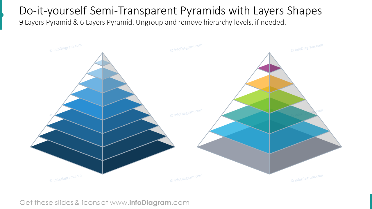 Do-it-yourself semi-transparent pyramids with layers shapes9 layers pyramid & 6 layers pyramid