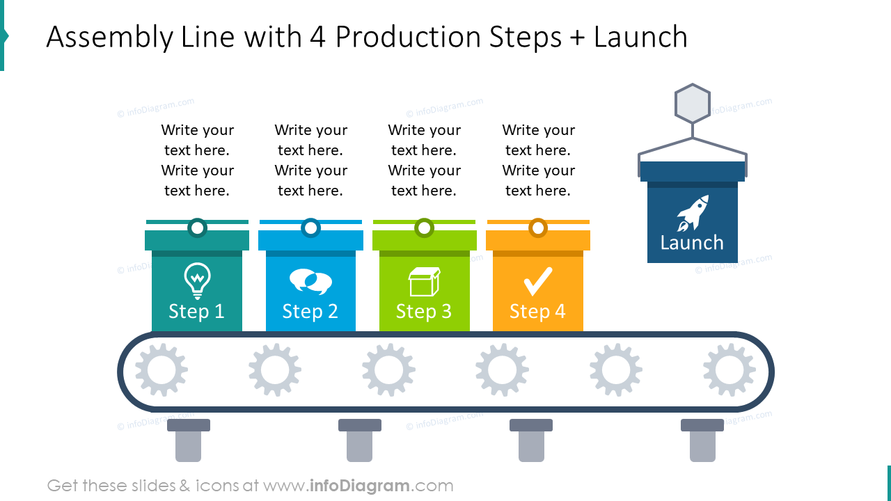 Assembly line with 4 production and launch steps