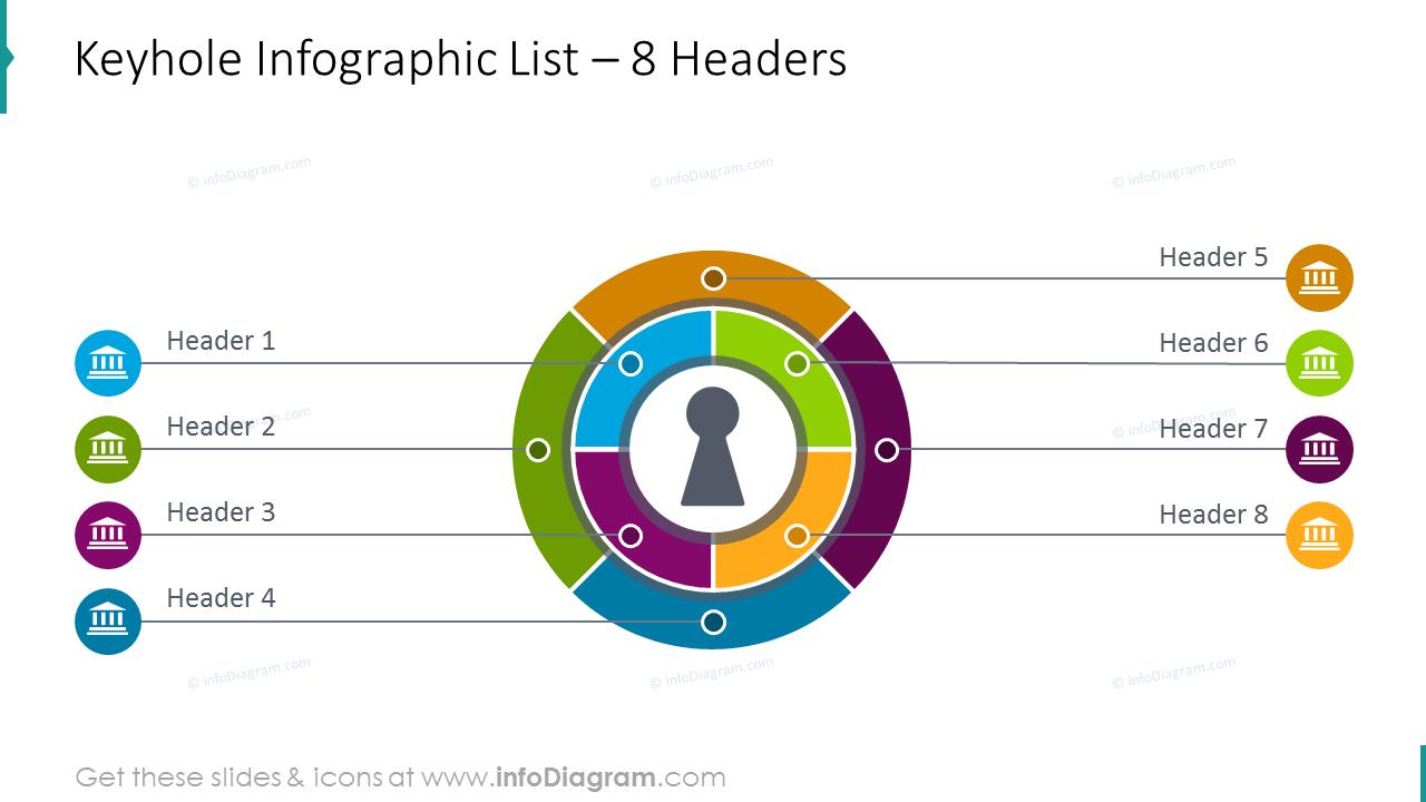 8 headers list illustrated with keyhole diagram