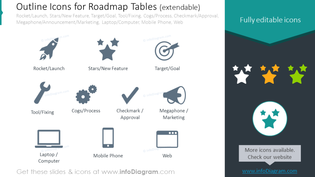 Roadmap icons set: Rocket, Launch, Stars, New Feature, Target, Goal