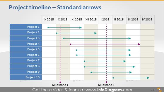 Project timeline standard arrows