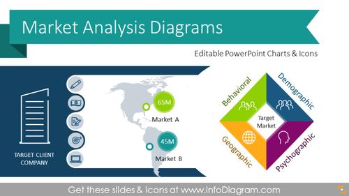 Market Analysis Presentation Diagrams (PPT Template)