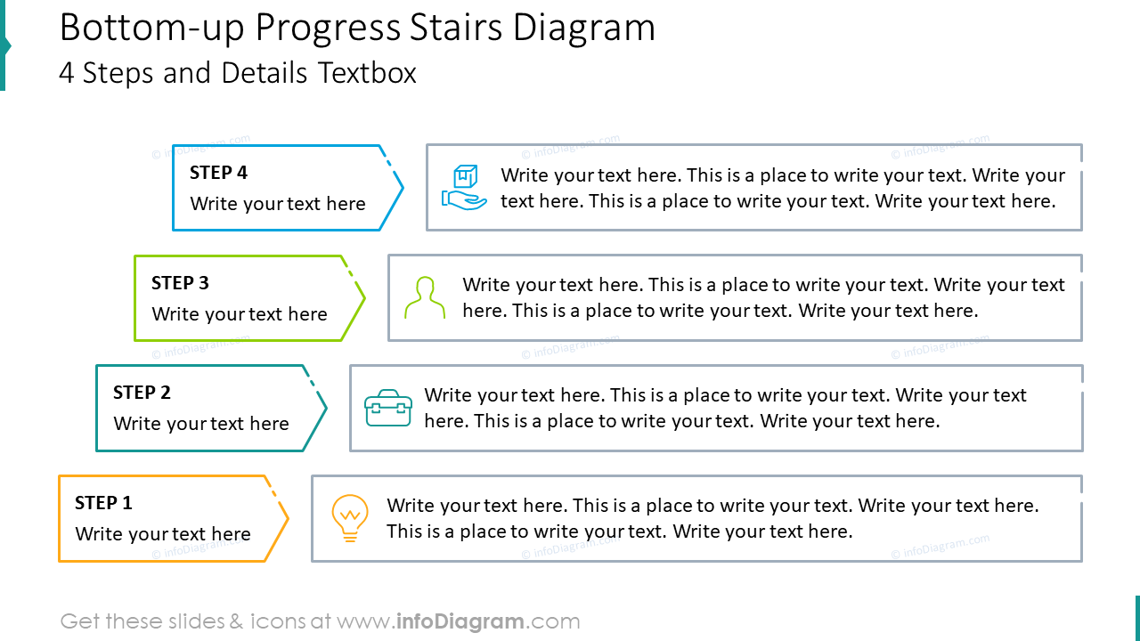 Bottom-up progress stairs diagram