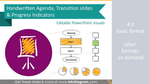 Agenda and Progress Indicators (presenter toolbox)
