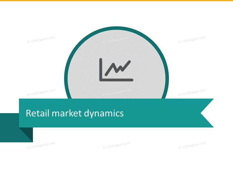 Retail Market Dynamics Presentation Template