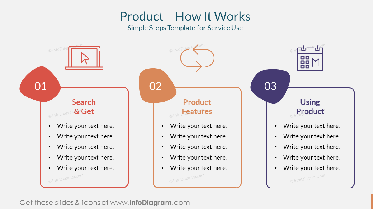 Product – How It WorksSimple Steps Template for Service Use