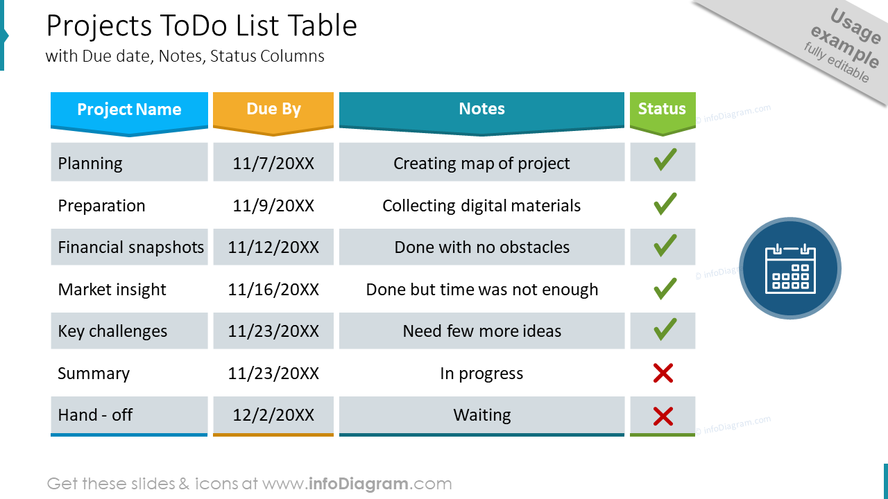Projects ToDo List Tablewith Due date, Notes, Status Columns