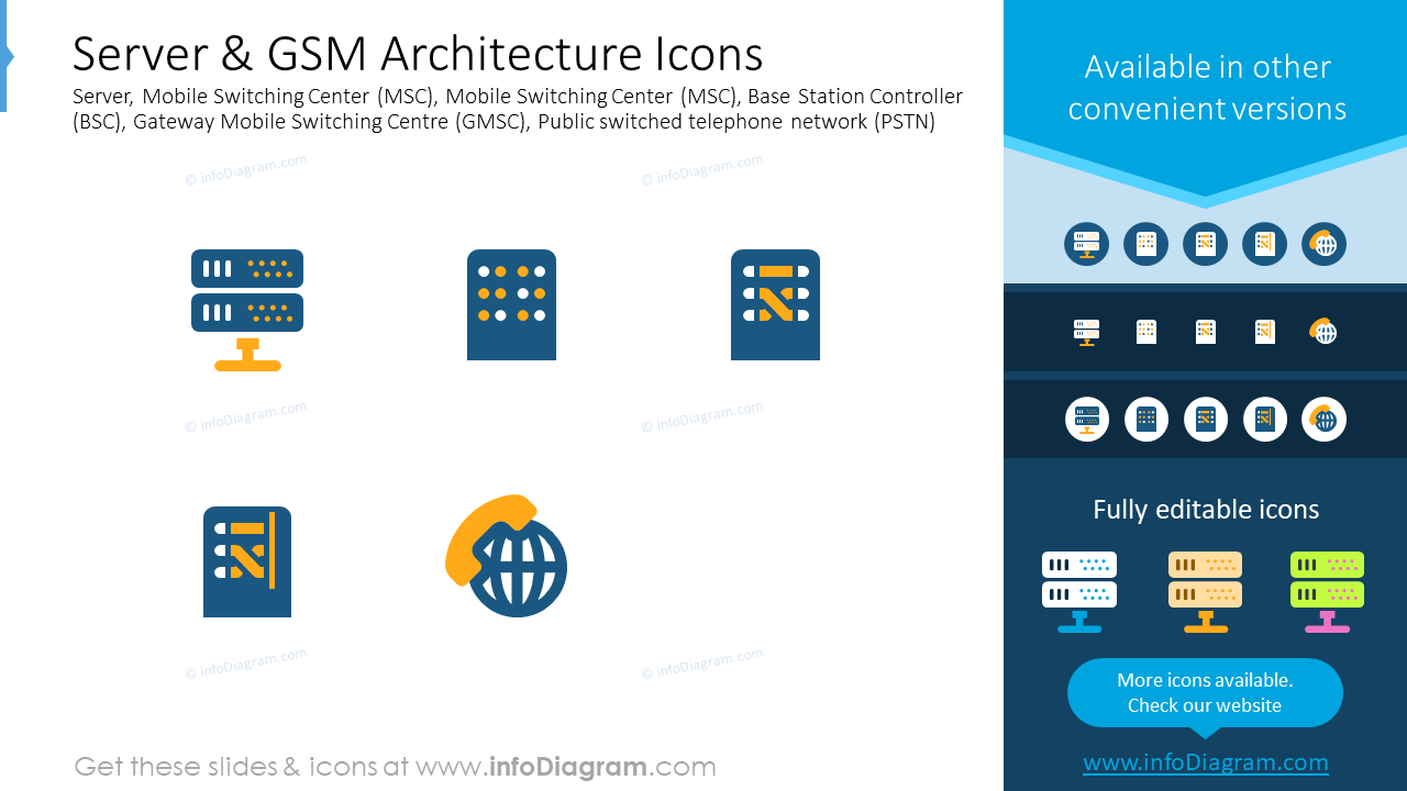 Server and GSM achitecture icons: server, mobile switching center