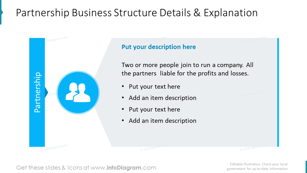 Partnership business structure details and explanation