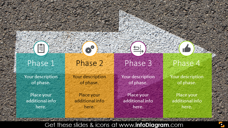 4 phase plan roadmap icons on road arrow picture