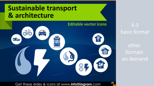 Ecology icons: Sustainable Transport and Architecture (flat PPT clipart)